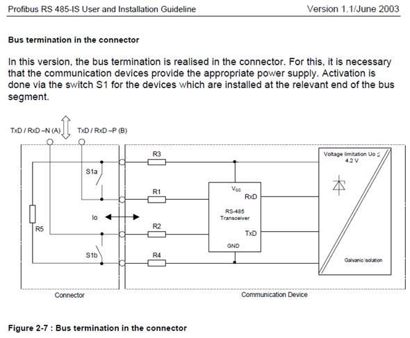female db9 to rj45 wiring diagram faq's about profibus - procentec m12 to db9 wiring diagram