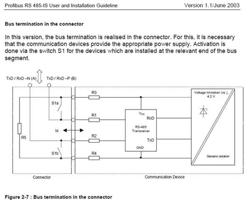 Terminating resistor RS 485-IS