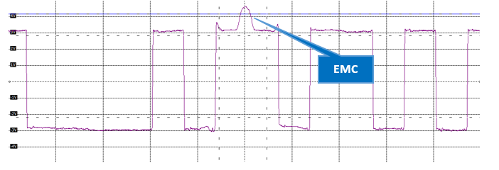 The interference signals caused by EMC are clearly visible on the scope images of ProfiTrace.