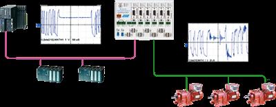 ProfiHub barrier noice and EMC